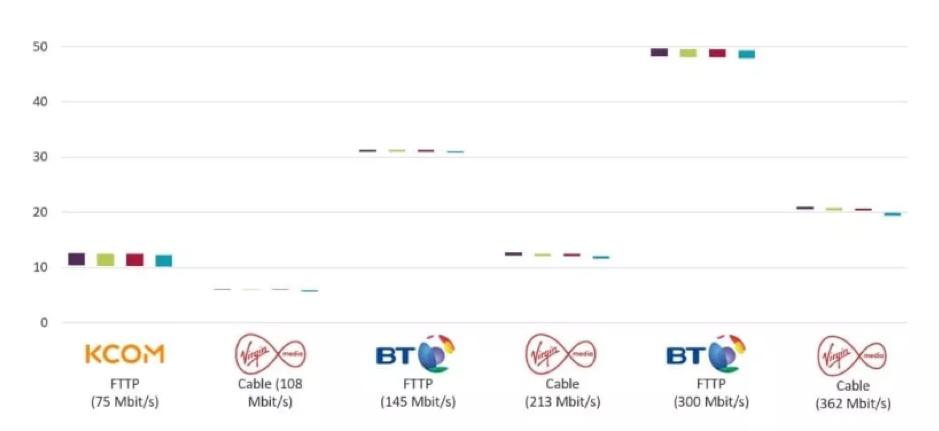 Bt Broadband fig 3