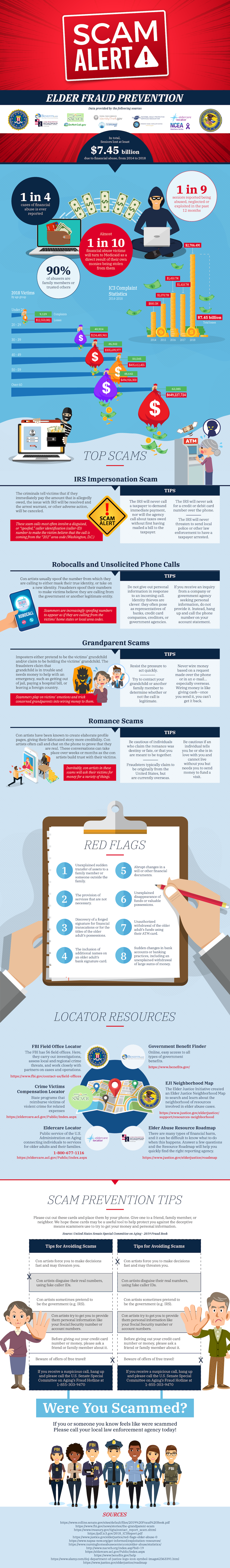 Elder Fraud Prevention Infographic 2.0